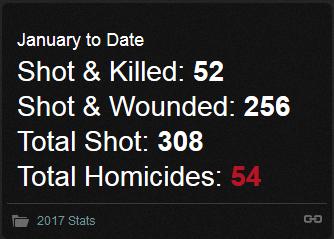 Hey Jackass Stats